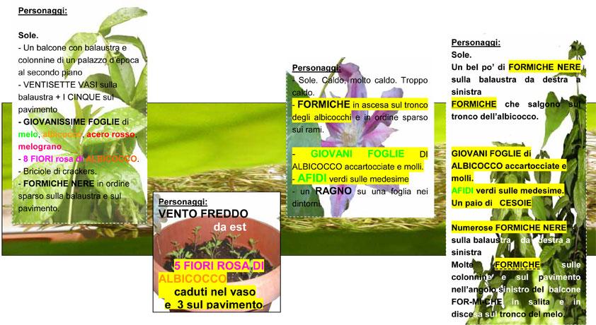 animali da balcone, drammaturgie urbane, Milano, teatro di ricerca, fringe theatre, urban drama, green theatre, garden theatre